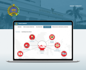 Kementerian Luar Negeri Republik Indonesia Smart Embassy