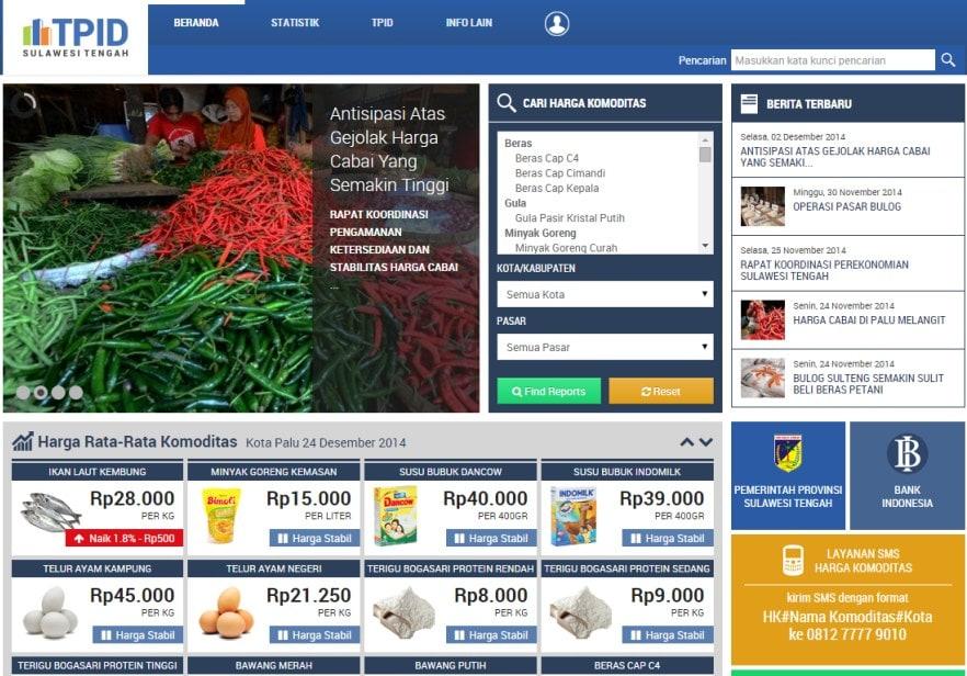 Sistem Info Harga Pangan Sulawesi Tengah