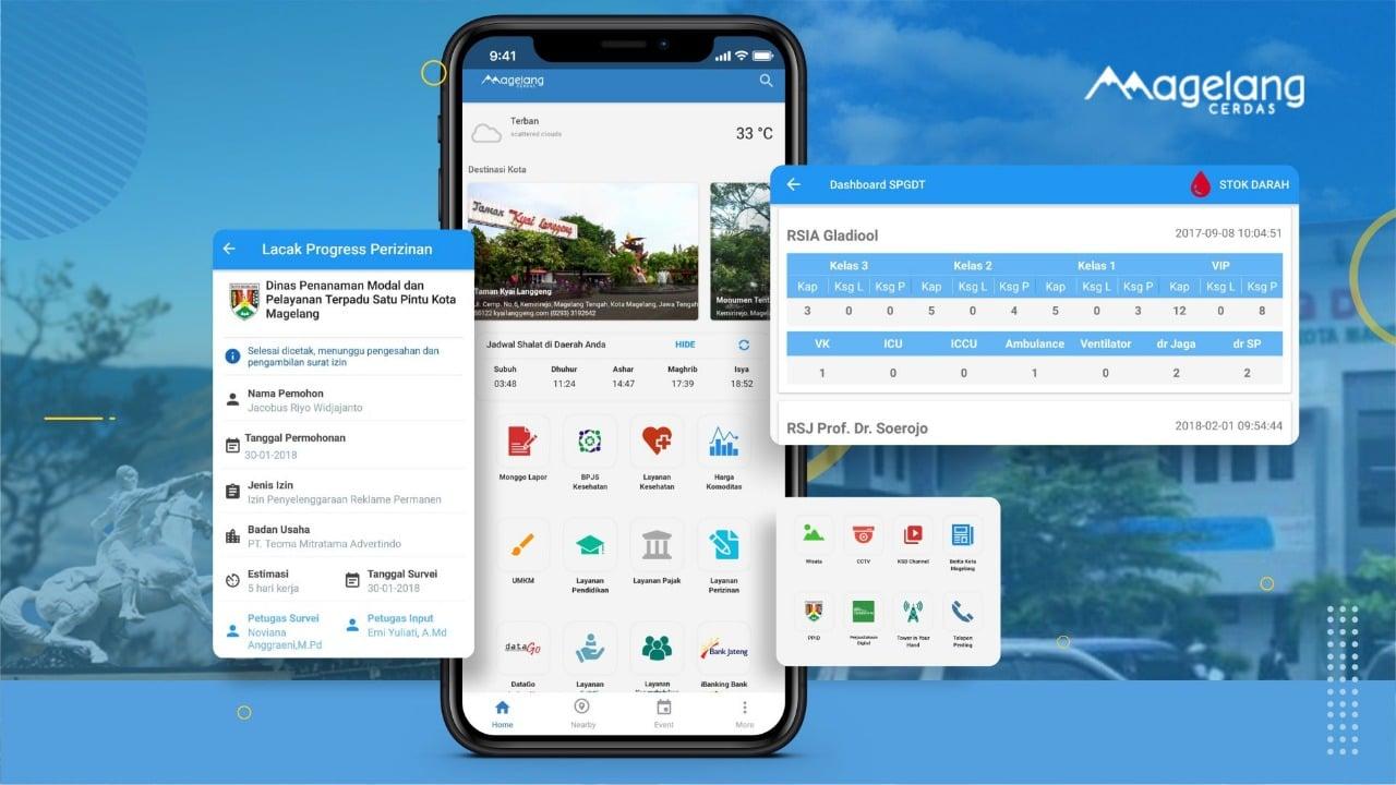 Aplikasi magelang cerdas, magelang cerdas, mcity app